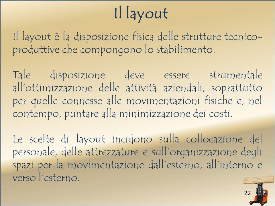 Il layout Il layout è la disposizione fisica delle strutture tecnico-produttive che compongono lo stabilimento.
