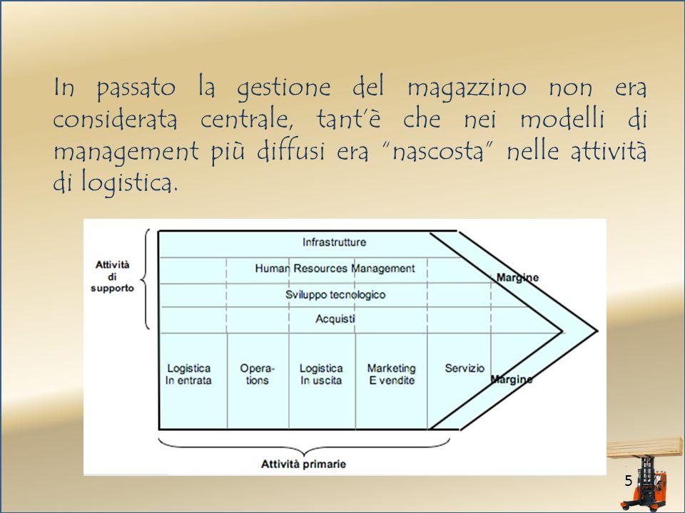 In passato la gestione del magazzino non era considerata centrale, tant'è che nei modelli di management più diffusi era nascosta nelle attività di logistica.