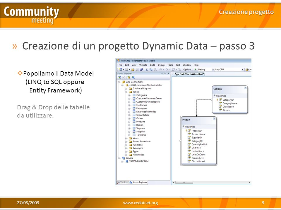 Popoliamo il Data Model (LINQ to SQL oppure Entity Framework)