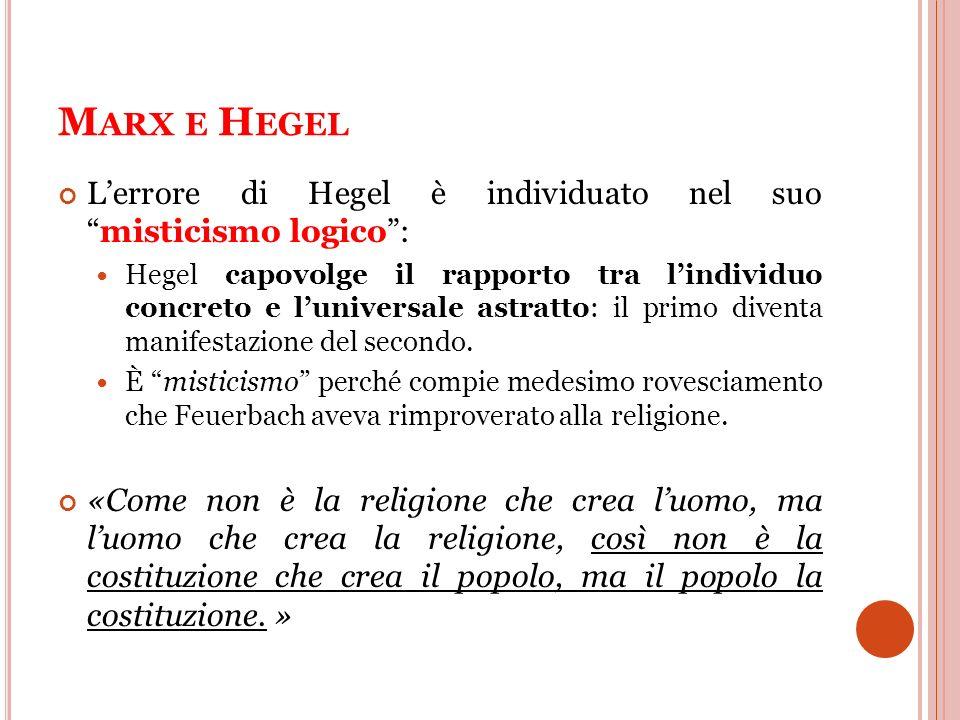 Marx e Hegel L'errore di Hegel è individuato nel suo misticismo logico :