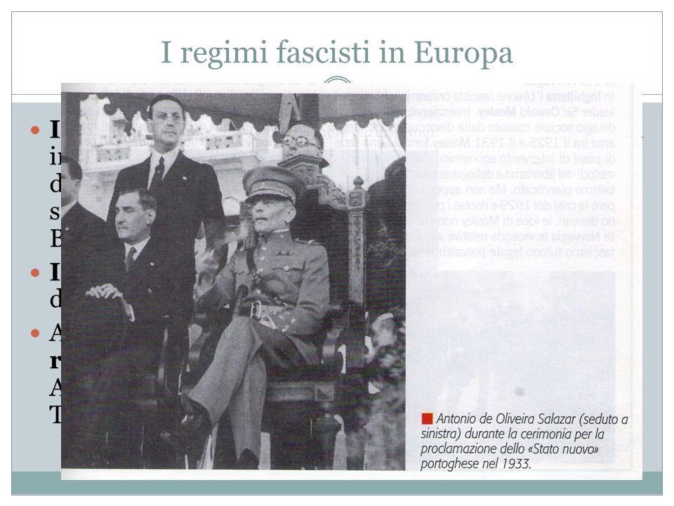 I regimi fascisti in Europa