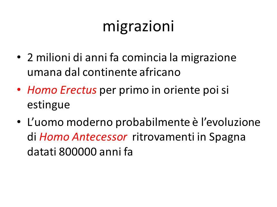 migrazioni 2 milioni di anni fa comincia la migrazione umana dal continente africano. Homo Erectus per primo in oriente poi si estingue.