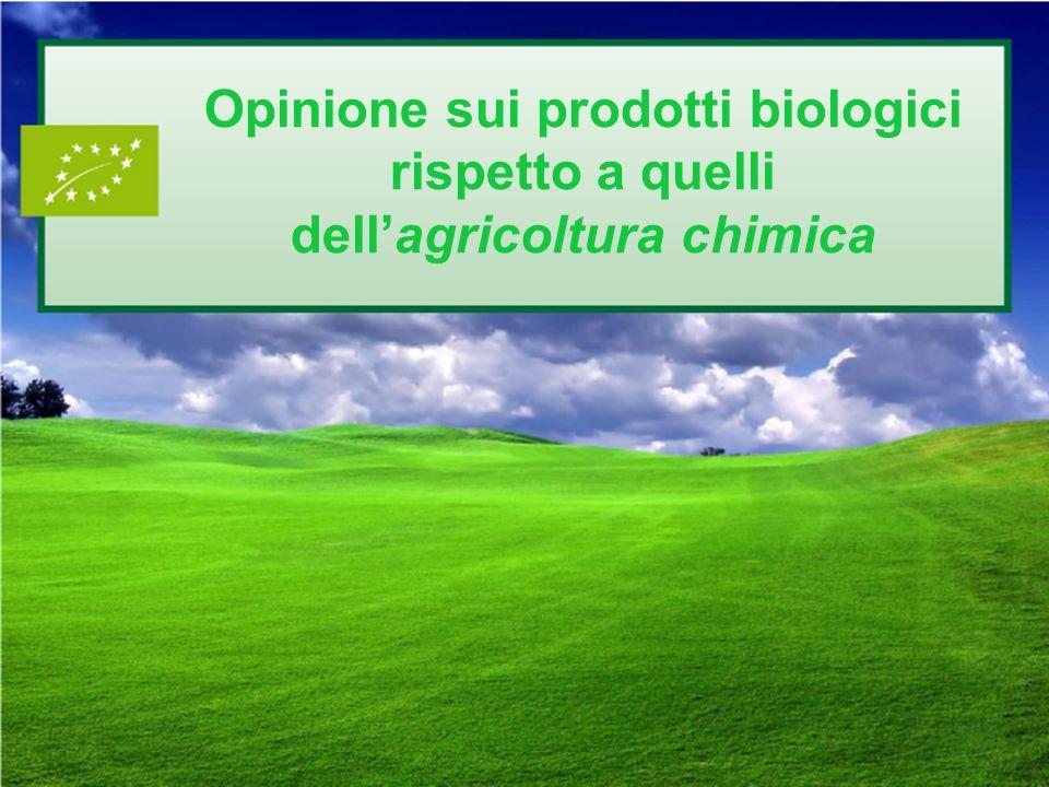 Opinione sui prodotti biologici rispetto a quelli dell'agricoltura chimica
