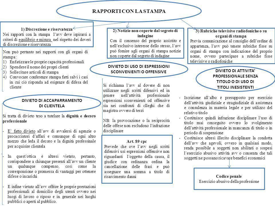 RAPPORTI CON LA STAMPA 1) Discrezione e riservatezza.