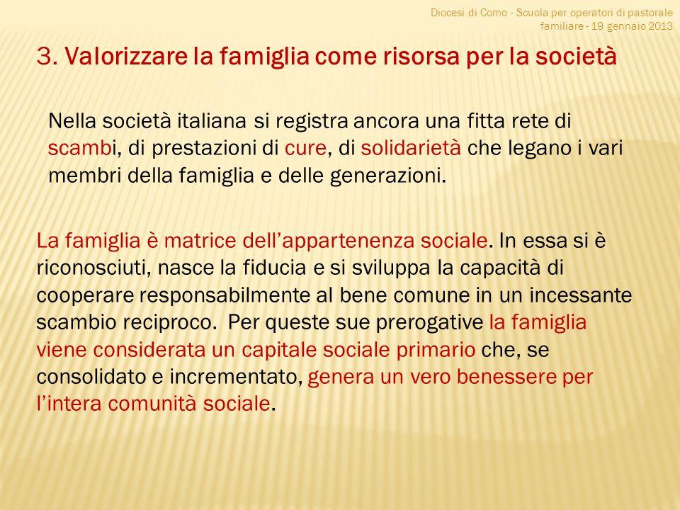3. Valorizzare la famiglia come risorsa per la società