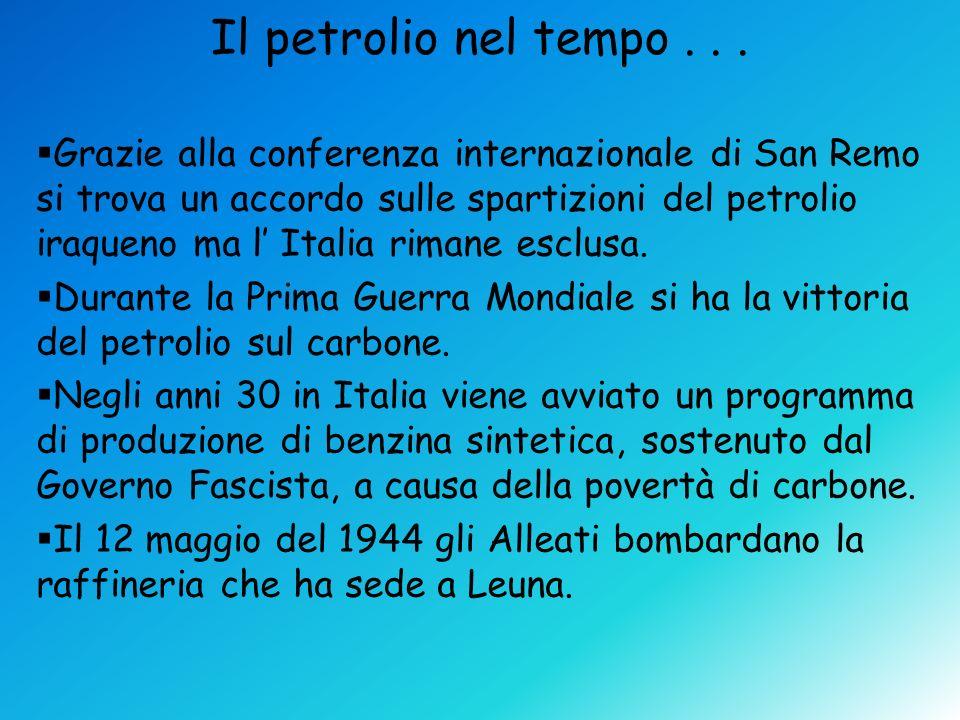 Il petrolio nel tempo . . .