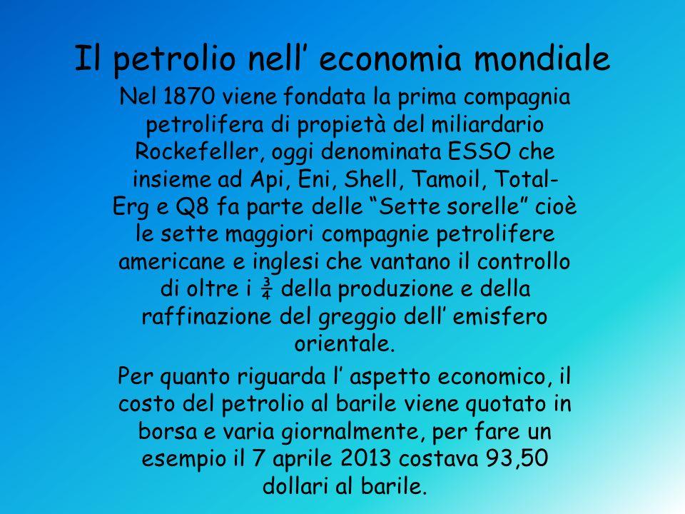 Il petrolio nell' economia mondiale