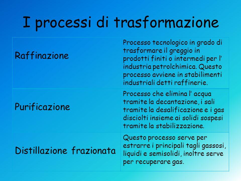 I processi di trasformazione