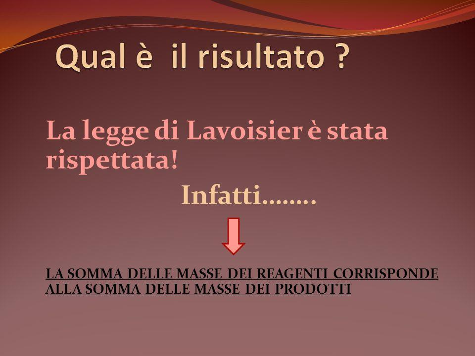 Qual è il risultato La legge di Lavoisier è stata rispettata!