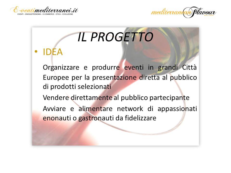 IL PROGETTO IDEA. Organizzare e produrre eventi in grandi Città Europee per la presentazione diretta al pubblico di prodotti selezionati.