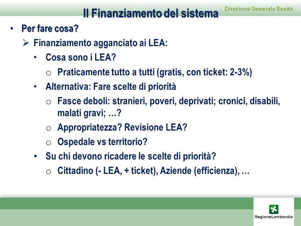 Il Finanziamento del sistema