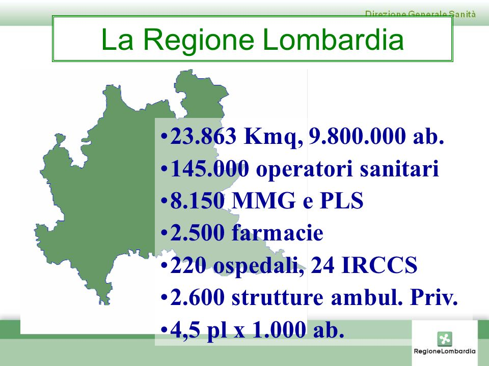 La Regione Lombardia 23.863 Kmq, 9.800.000 ab.