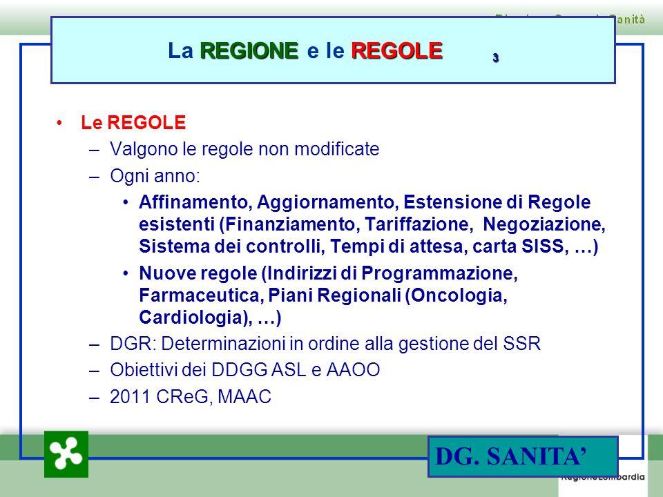 DG. SANITA' La REGIONE e le REGOLE 3 Le REGOLE