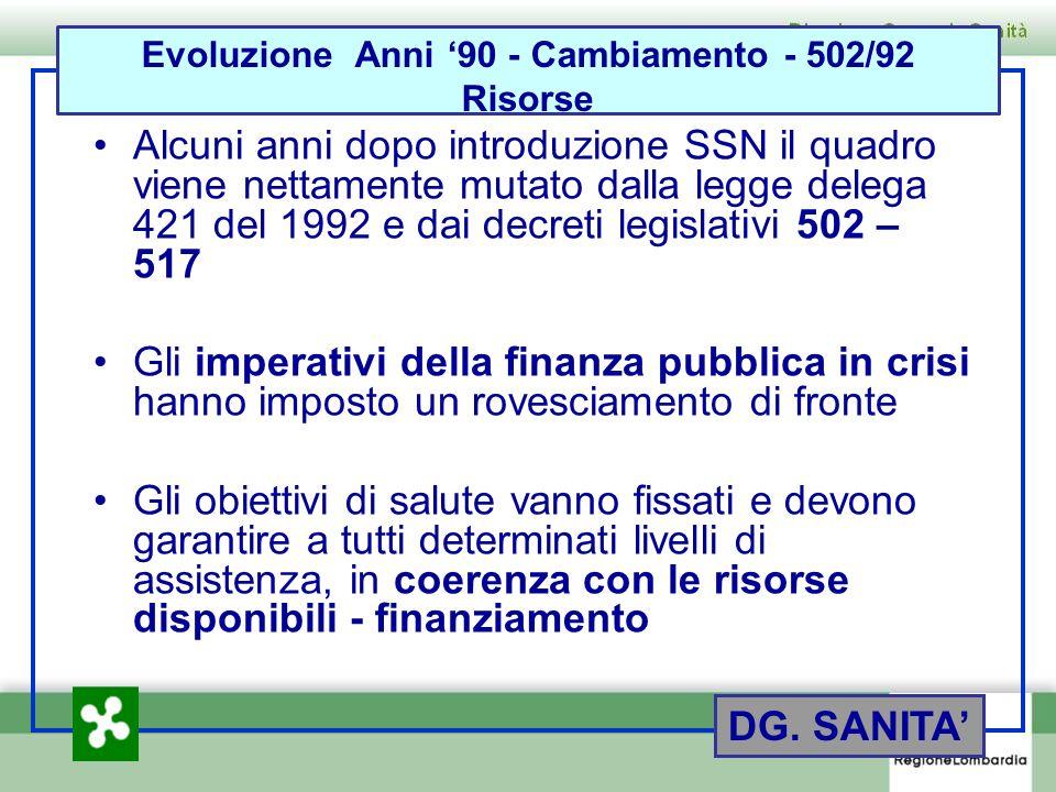 Evoluzione Anni '90 - Cambiamento - 502/92 Risorse