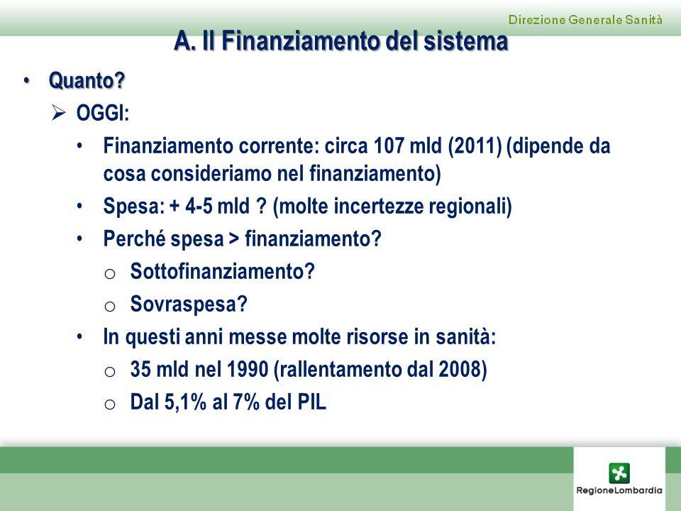 A. Il Finanziamento del sistema