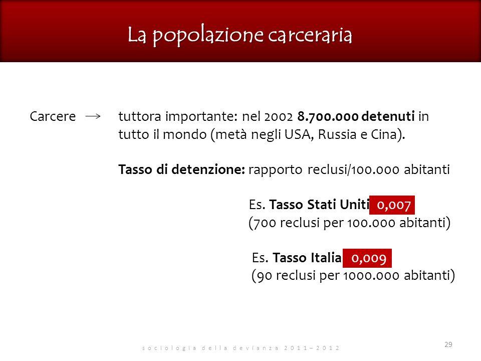 La popolazione carceraria