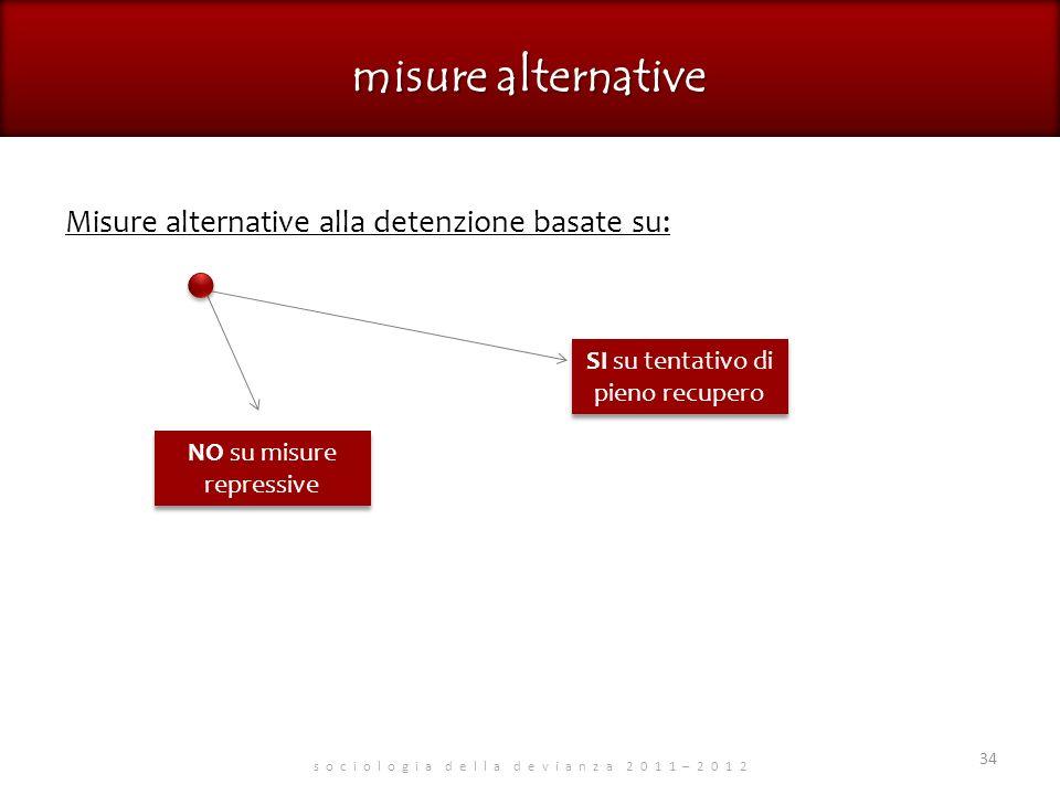 misure alternative Misure alternative alla detenzione basate su: