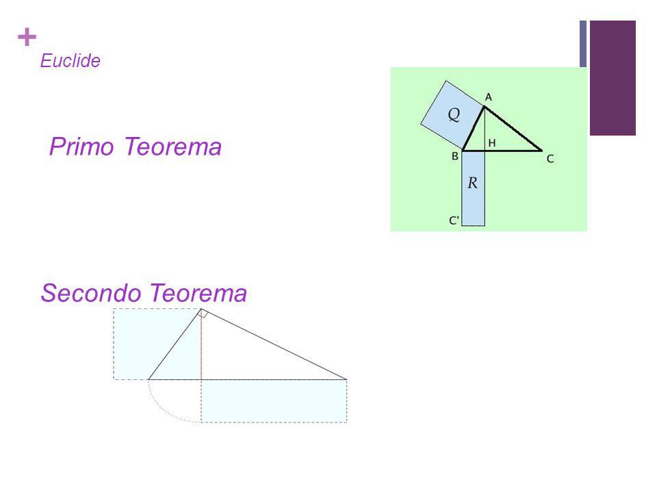 Euclide Primo Teorema Secondo Teorema