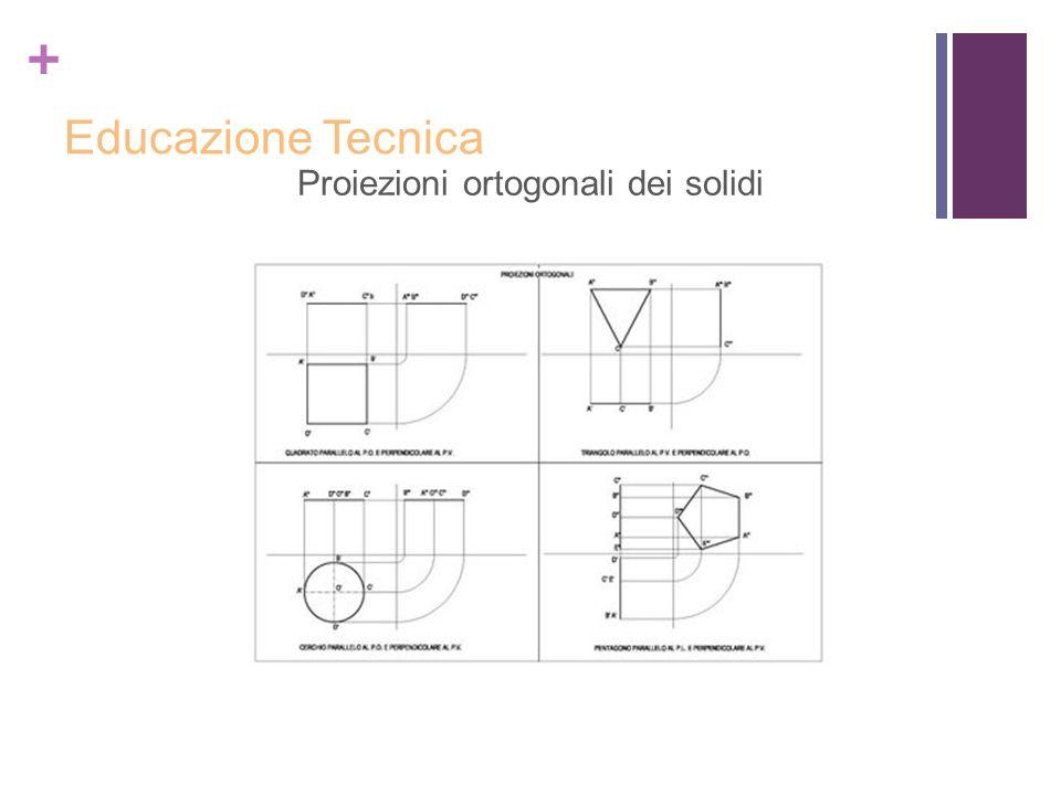 Proiezioni ortogonali dei solidi