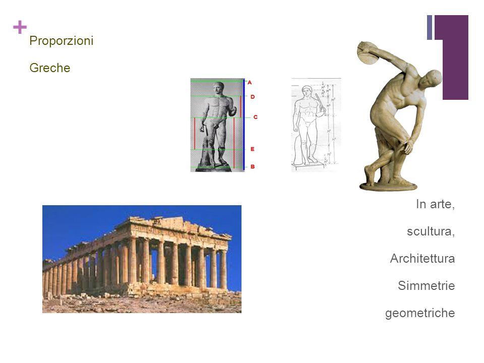 Proporzioni Greche In arte, scultura, Architettura Simmetrie geometriche