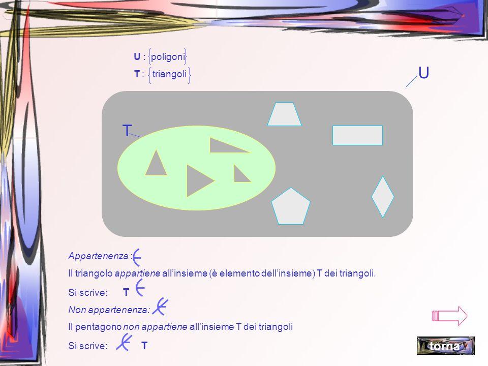 U T torna U : poligoni T : triangoli Appartenenza :