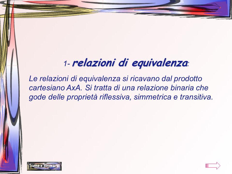 1- relazioni di equivalenza: