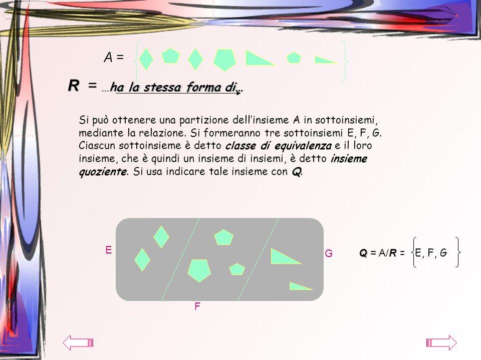 R = …ha la stessa forma di…