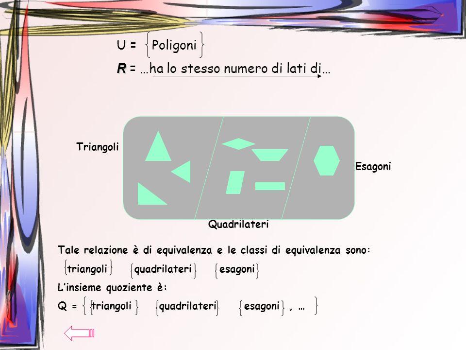 R = …ha lo stesso numero di lati di…