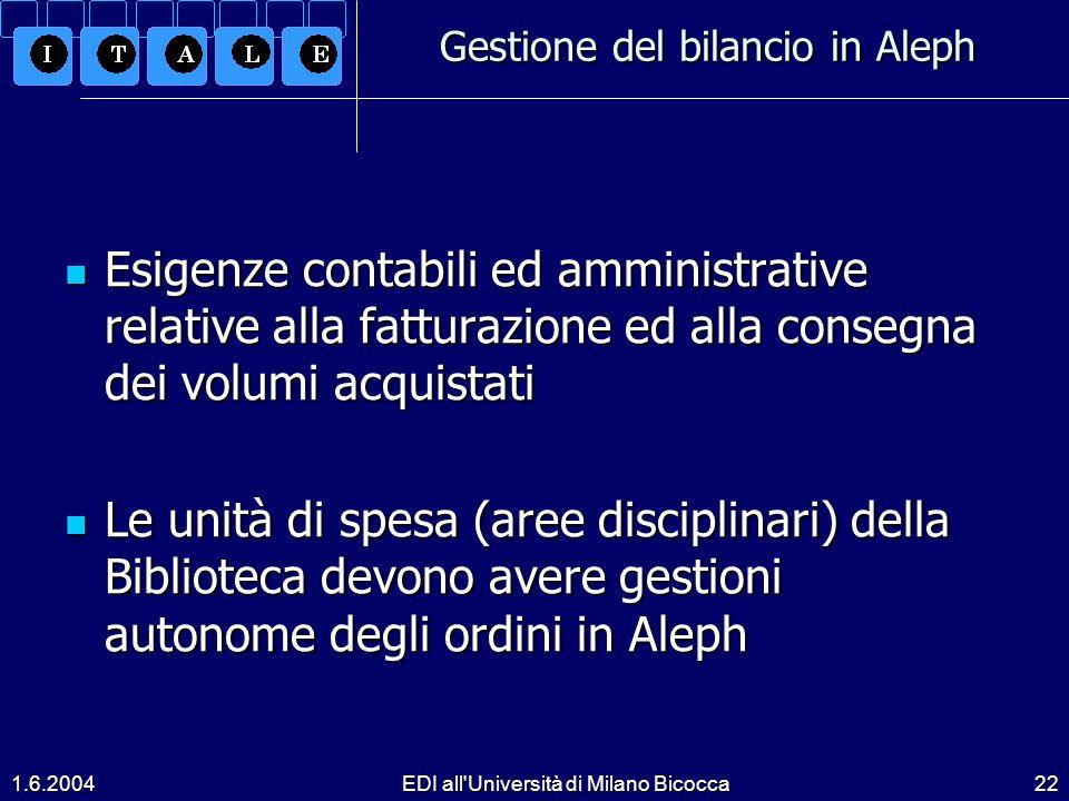 Gestione del bilancio in Aleph