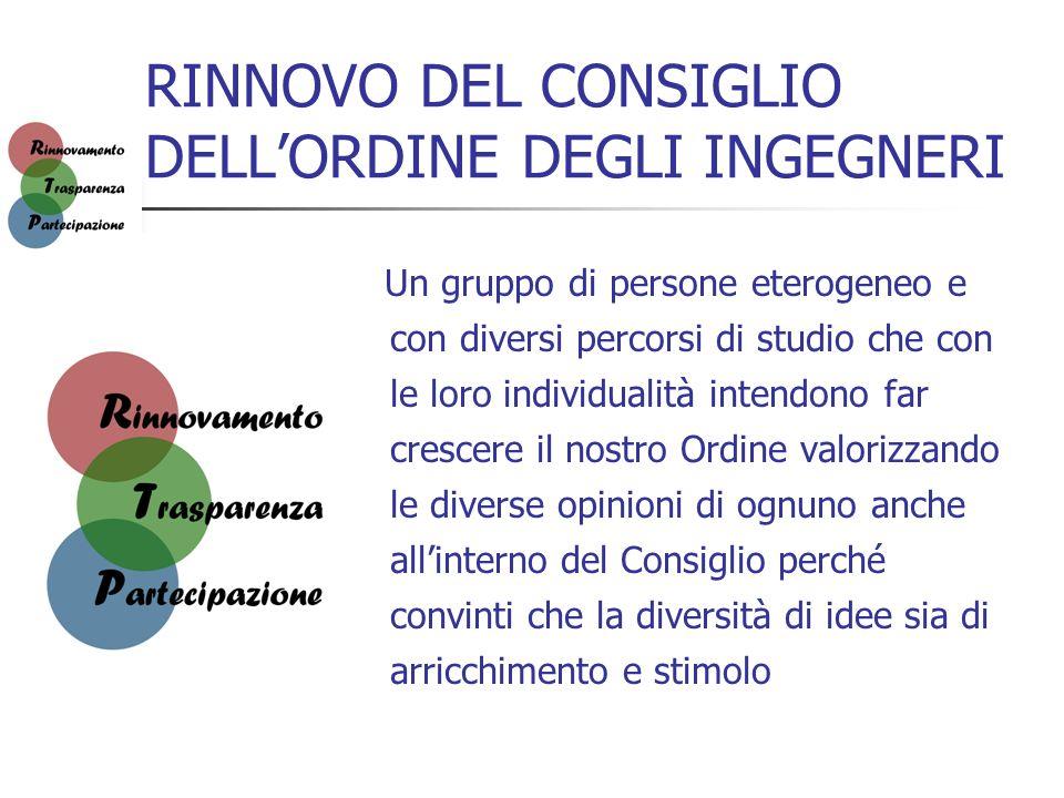 RINNOVO DEL CONSIGLIO DELL'ORDINE DEGLI INGEGNERI
