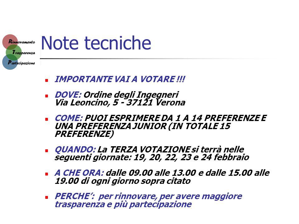 Note tecniche IMPORTANTE VAI A VOTARE !!!