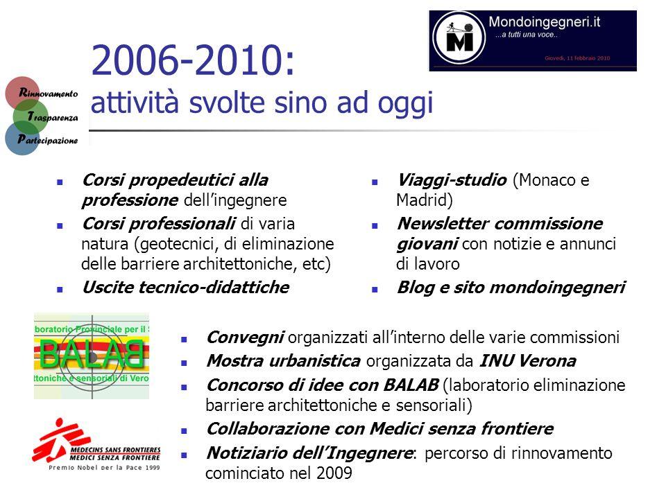 2006-2010: attività svolte sino ad oggi