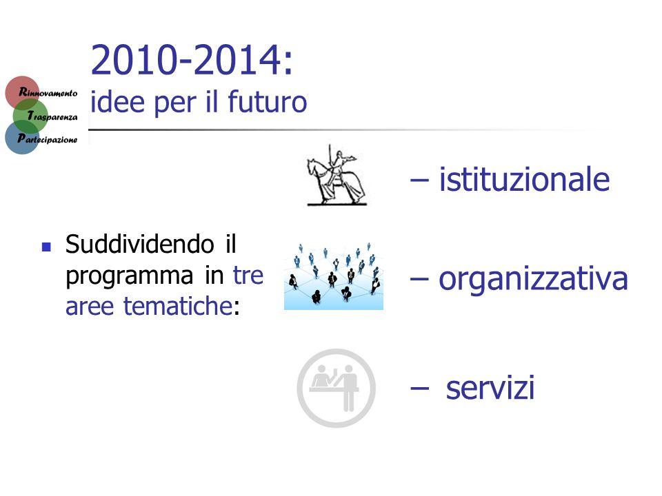 2010-2014: idee per il futuro istituzionale organizzativa servizi