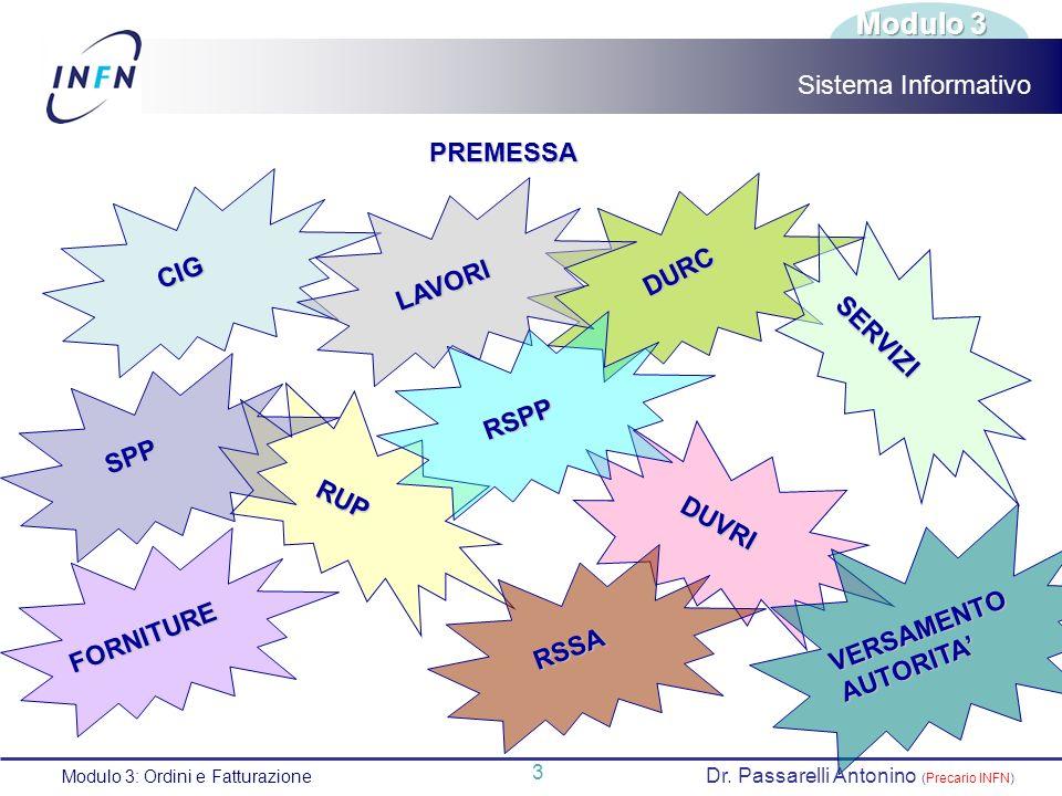 Modulo 3 Sistema Informativo PREMESSA CIG DURC LAVORI SERVIZI RSPP SPP