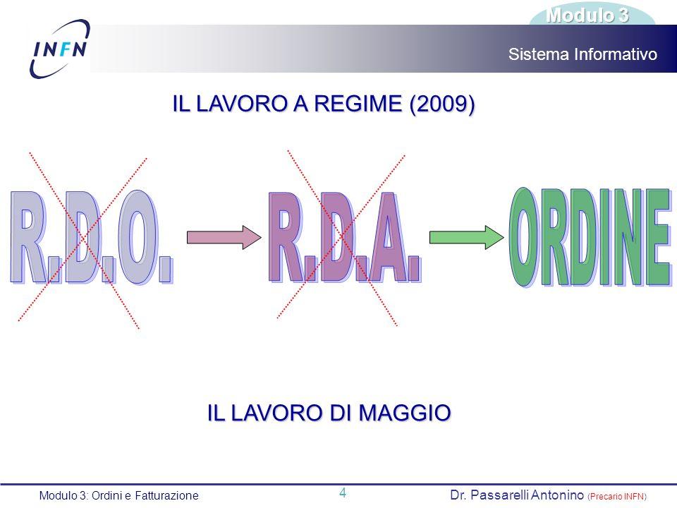 ORDINE R.D.O. R.D.A. IL LAVORO A REGIME (2009) IL LAVORO DI MAGGIO