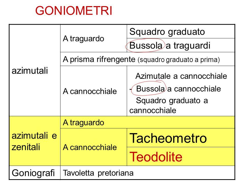 Tacheometro Teodolite GONIOMETRI Azimutale a cannocchiale azimutali