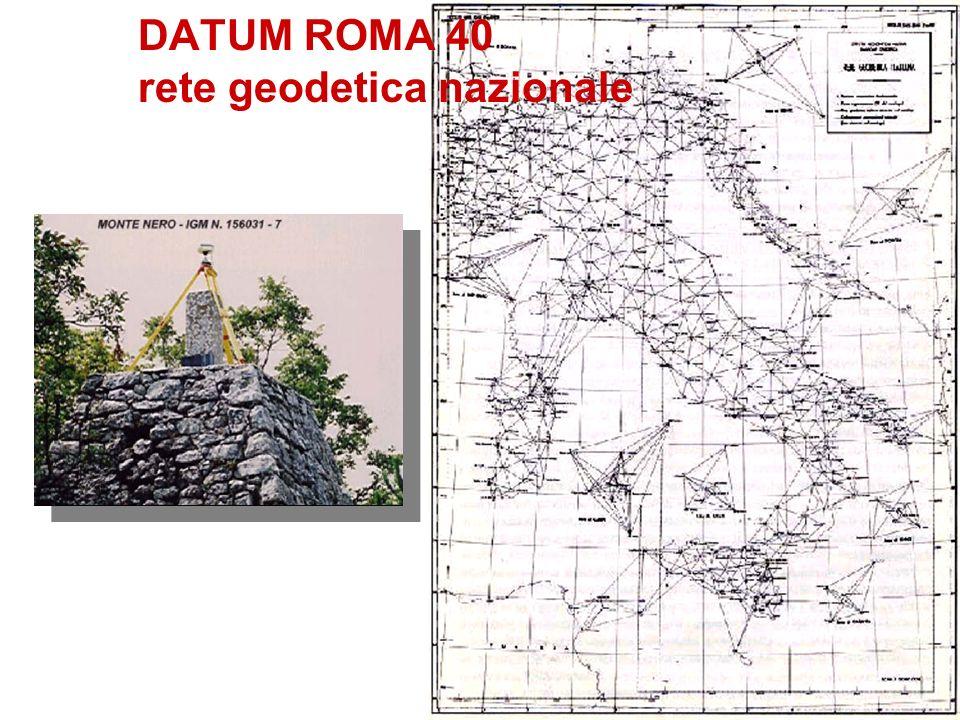 DATUM ROMA 40 rete geodetica nazionale