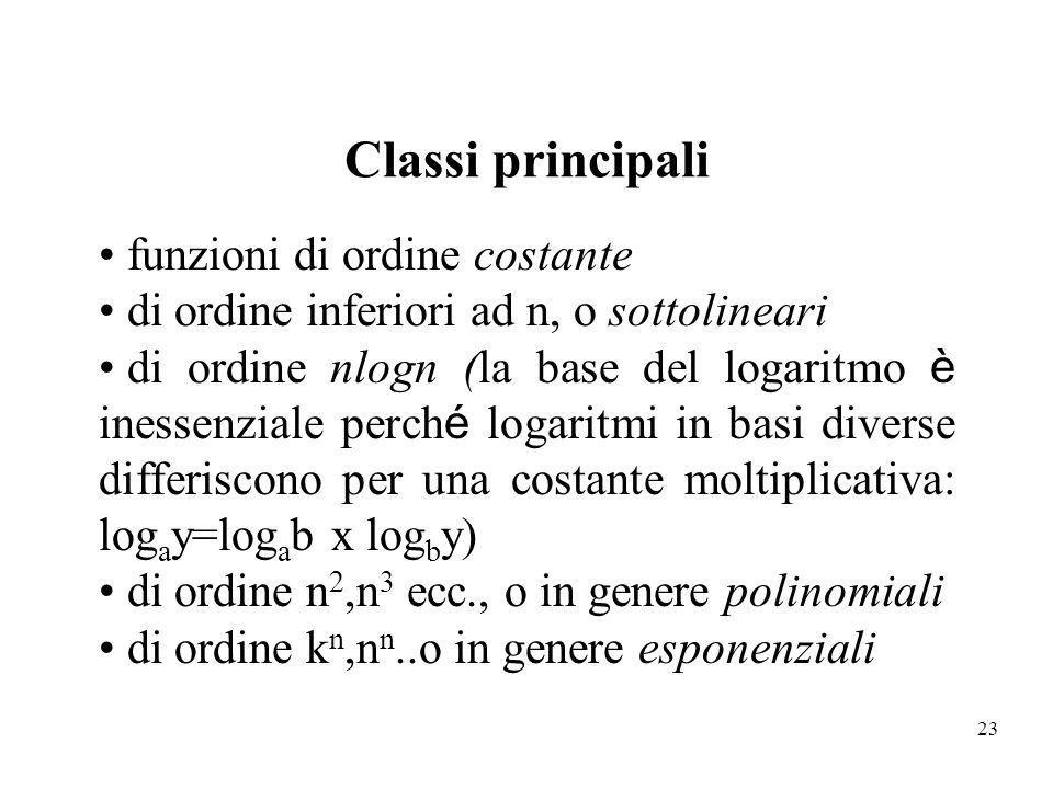 Classi principali funzioni di ordine costante