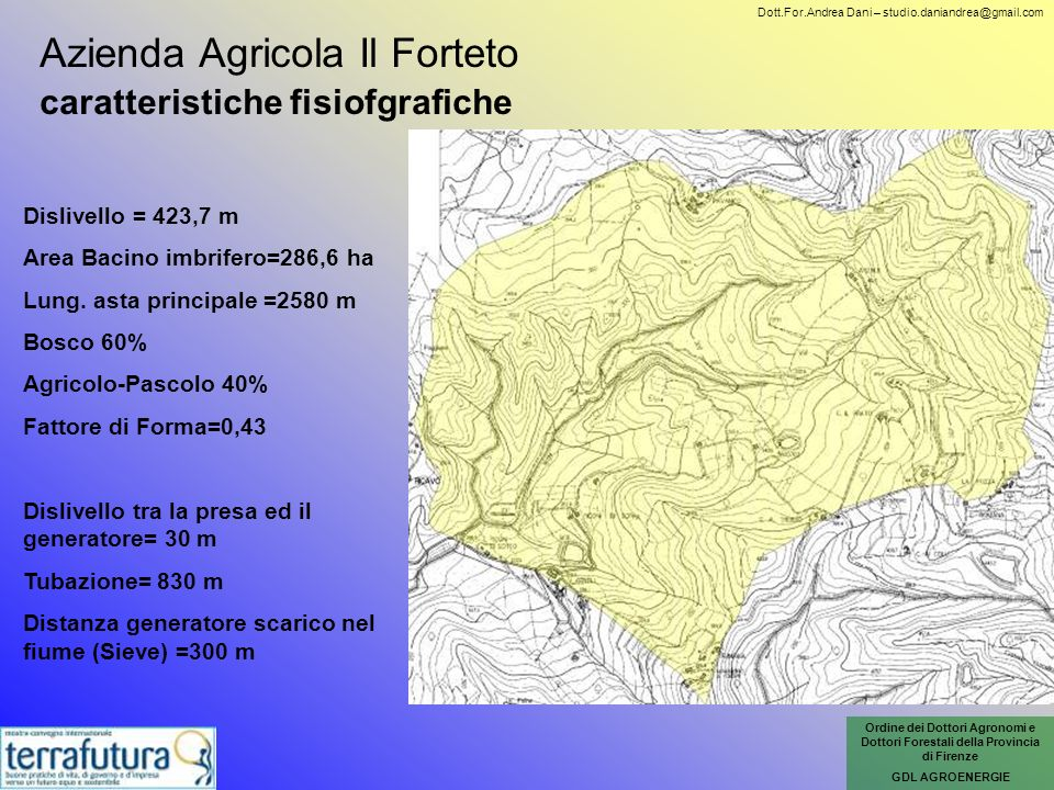 Azienda Agricola Il Forteto caratteristiche fisiofgrafiche