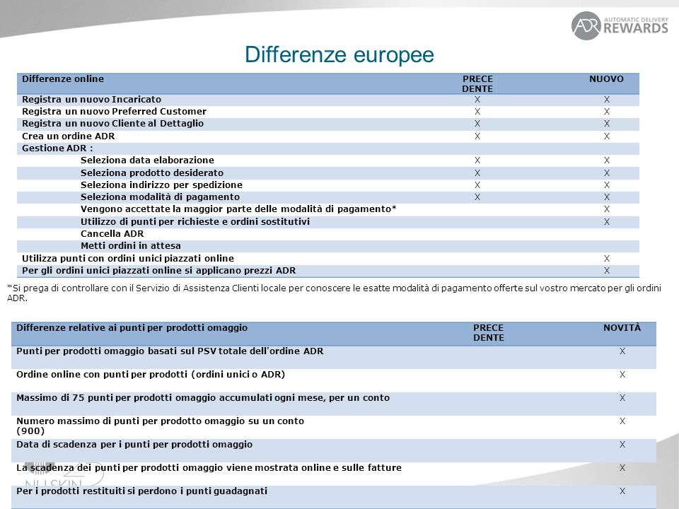 Differenze europee Differenze online PRECE DENTE NUOVO