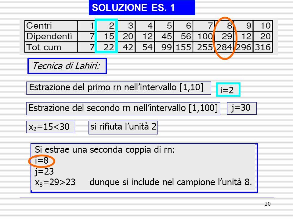 SOLUZIONE ES. 1