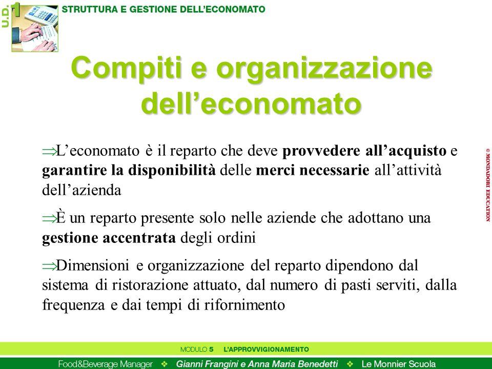 Compiti e organizzazione