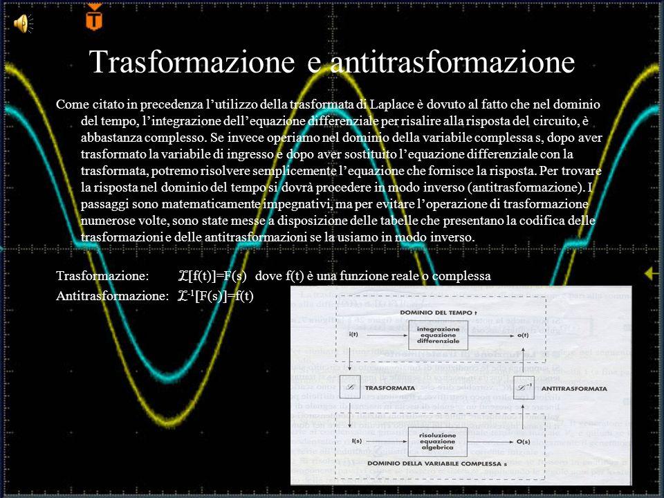 Trasformazione e antitrasformazione
