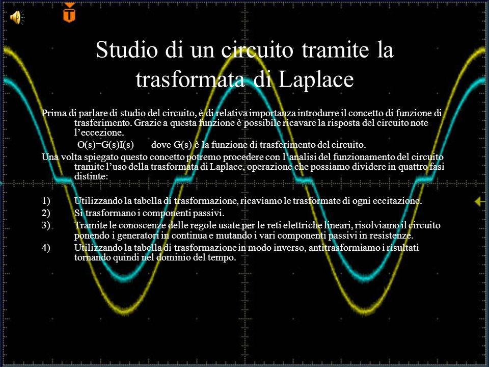 Studio di un circuito tramite la trasformata di Laplace