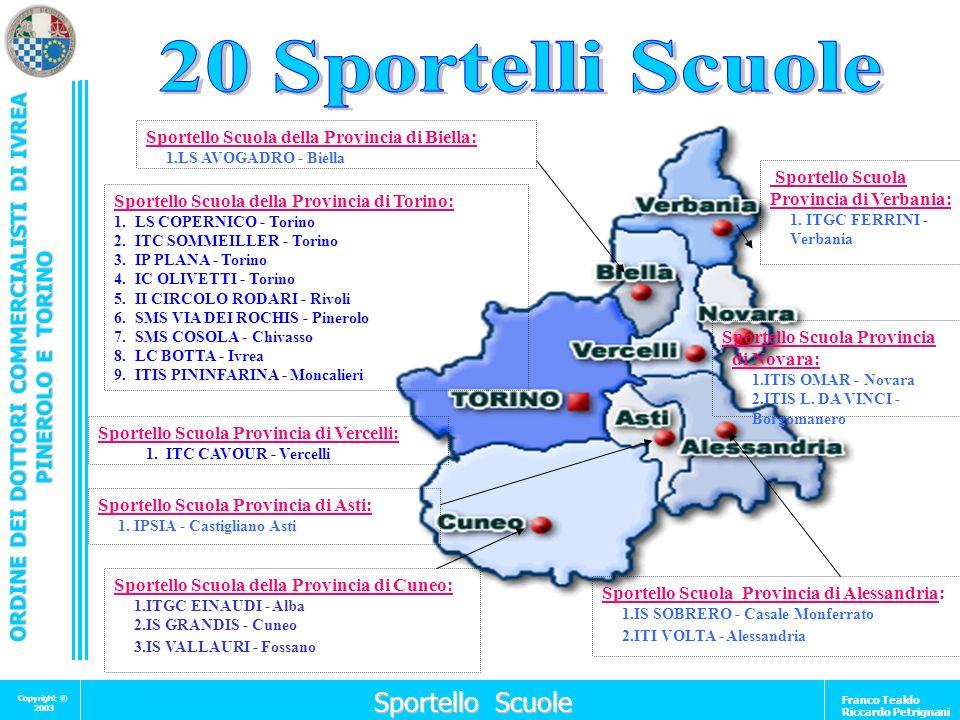 20 Sportelli Scuole Sportello Scuola della Provincia di Biella: