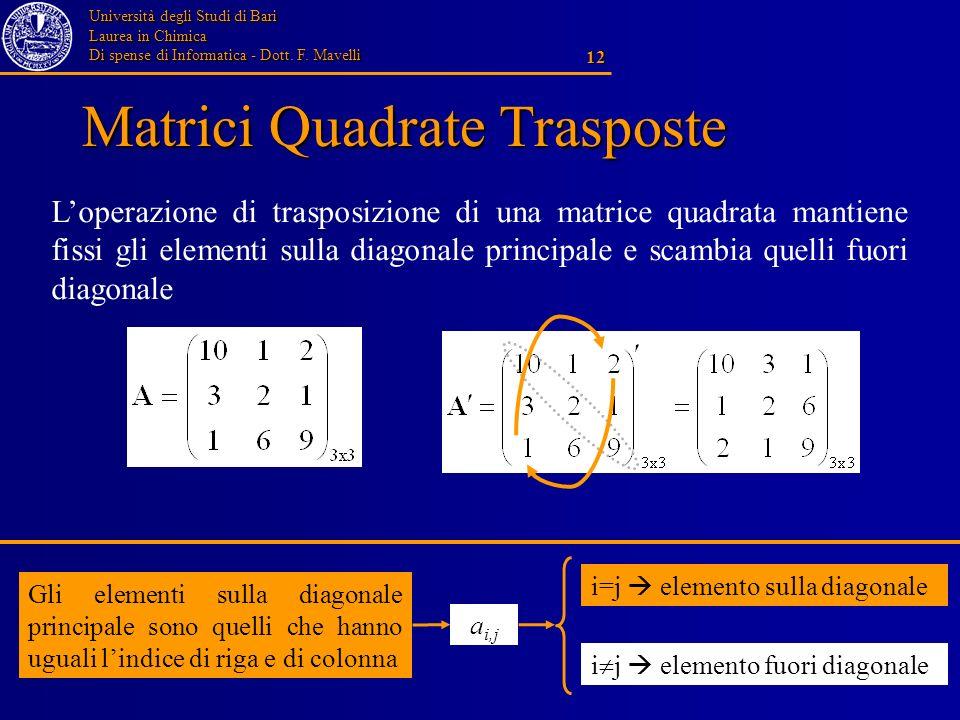 Matrici Quadrate Trasposte