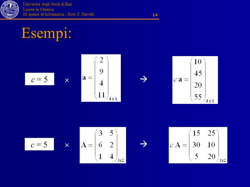 Esempi: c = 5   c = 5  