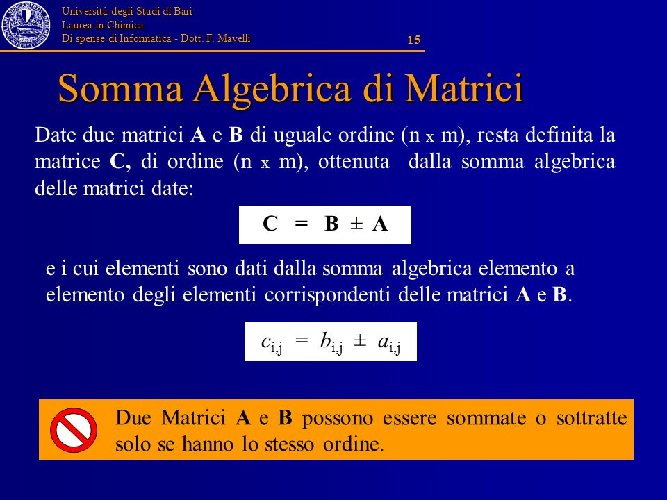 Somma Algebrica di Matrici
