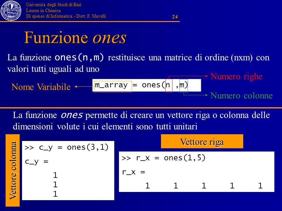 Funzione ones La funzione ones(n,m) restituisce una matrice di ordine (nxm) con valori tutti uguali ad uno.