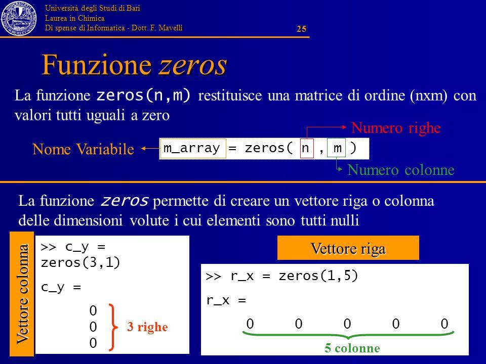 Funzione zeros La funzione zeros(n,m) restituisce una matrice di ordine (nxm) con valori tutti uguali a zero.